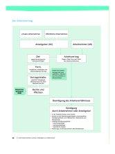 Ernst Klett Verlag Lehrwerk Online Wirtschafts Und