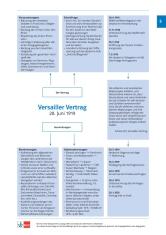Ernst Klett Verlag Lehrwerk Online Geschichte Und Geschehen