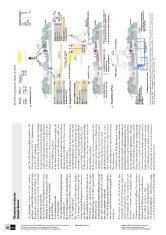 Ernst Klett Verlag Lehrwerk Online Terra Online Gymnasium