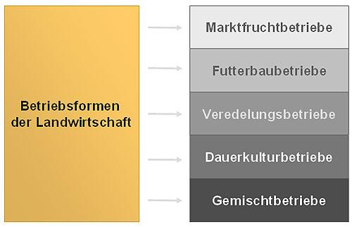 Ernst Klett Verlag - Lehrwerk Online - TERRA-Online Lehrerservice ...