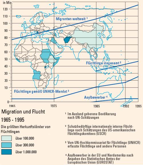 Ernst Klett Verlag - Lehrwerk Online - TERRA GWG Geographie ...